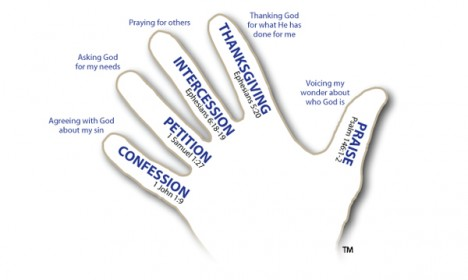 5 finger prayer